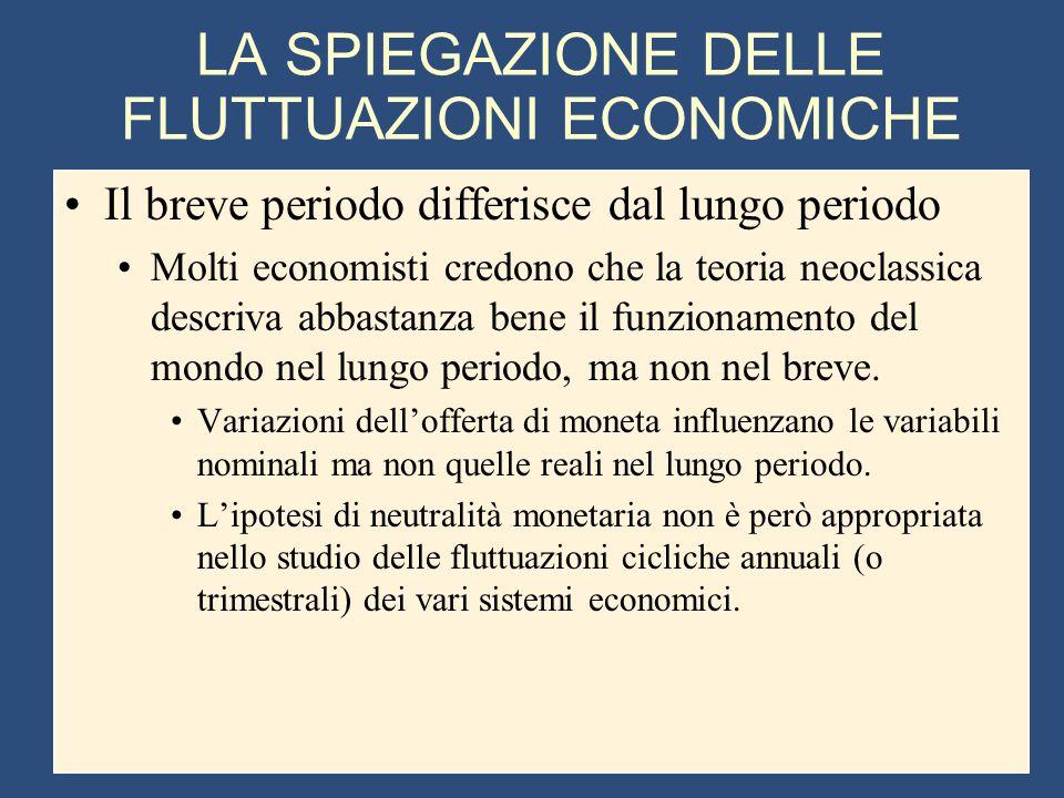 LA SPIEGAZIONE DELLE FLUTTUAZIONI ECONOMICHE Il breve periodo differisce dal lungo periodo Molti economisti credono che la teoria neoclassica descriva abbastanza bene il funzionamento del mondo nel lungo periodo, ma non nel breve.
