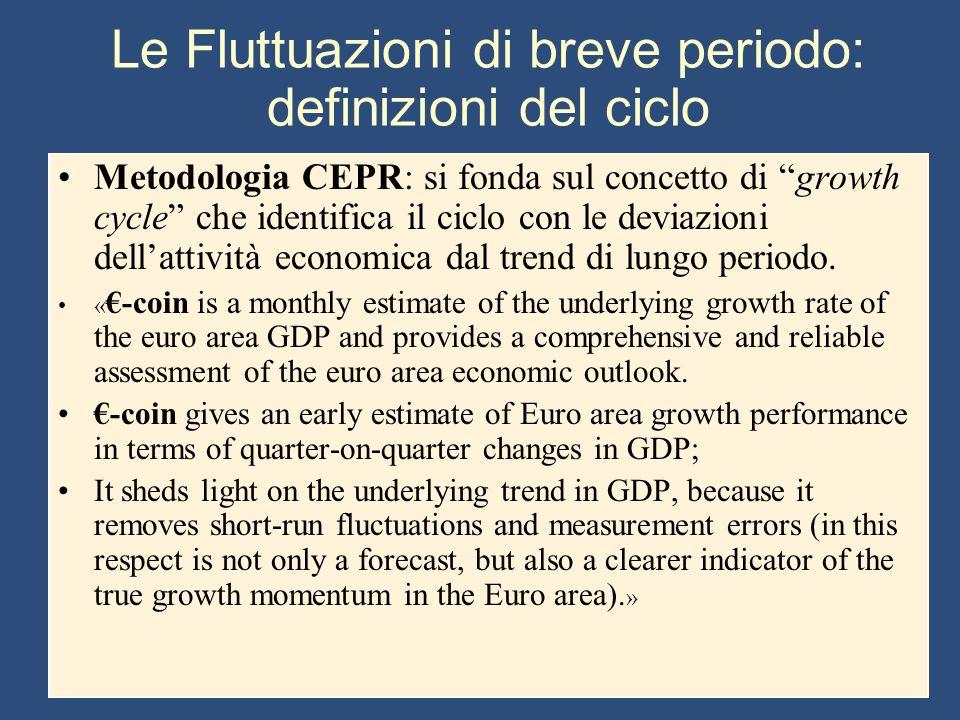 Le Fluttuazioni di breve periodo: definizioni del ciclo Metodologia CEPR: si fonda sul concetto di growth cycle che identifica il ciclo con le deviazioni dell'attività economica dal trend di lungo periodo.