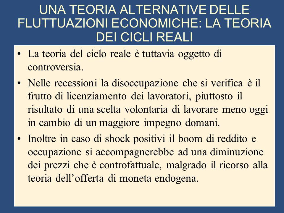 UNA TEORIA ALTERNATIVE DELLE FLUTTUAZIONI ECONOMICHE: LA TEORIA DEI CICLI REALI La teoria del ciclo reale è tuttavia oggetto di controversia.