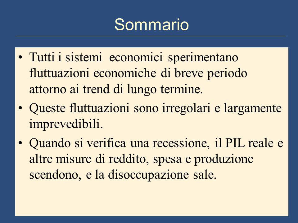Sommario Tutti i sistemi economici sperimentano fluttuazioni economiche di breve periodo attorno ai trend di lungo termine.