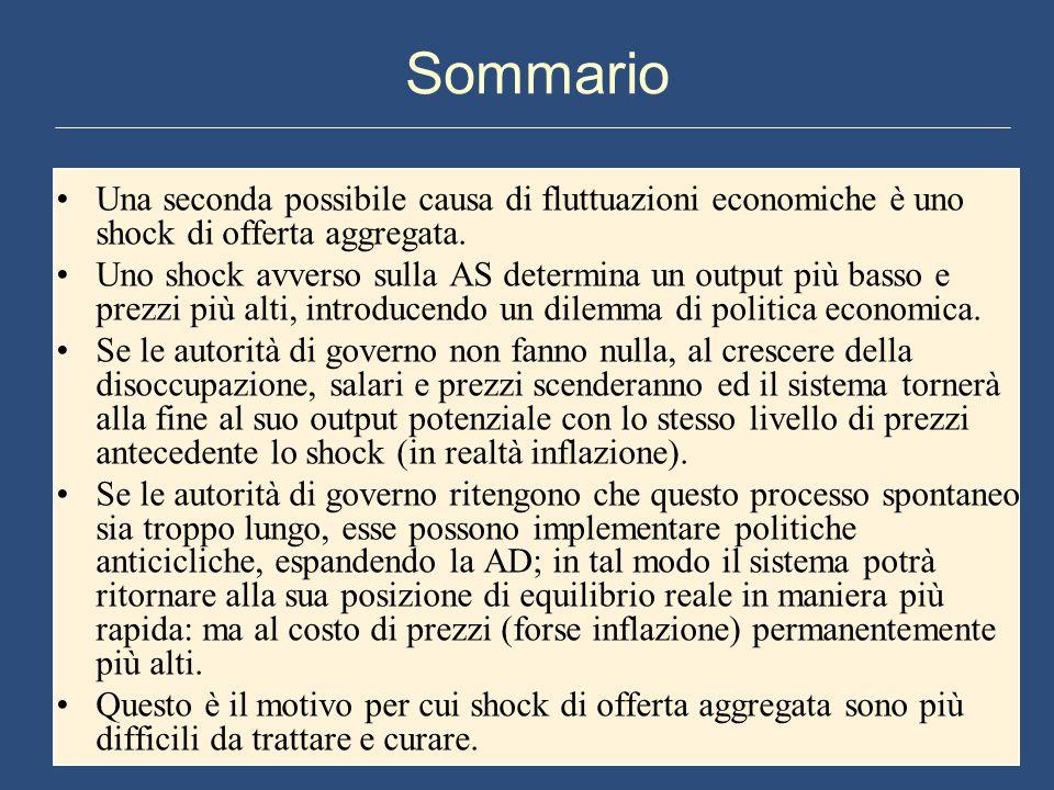 Sommario Una seconda possibile causa di fluttuazioni economiche è uno shock di offerta aggregata.