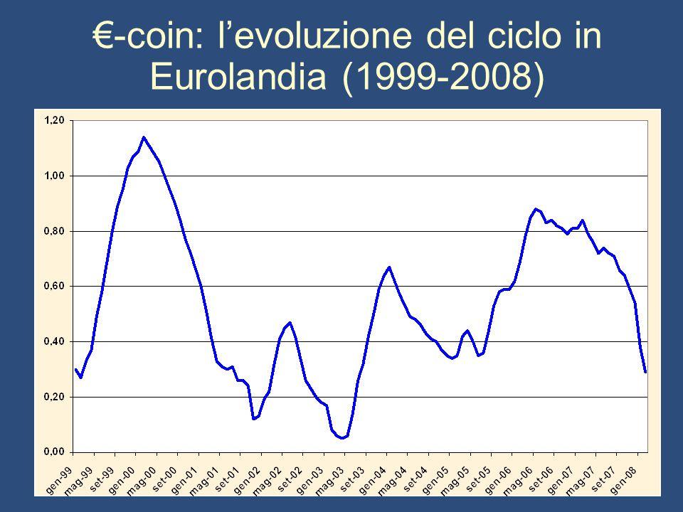 €-coin: l'evoluzione del ciclo in Eurolandia (1999-2008)