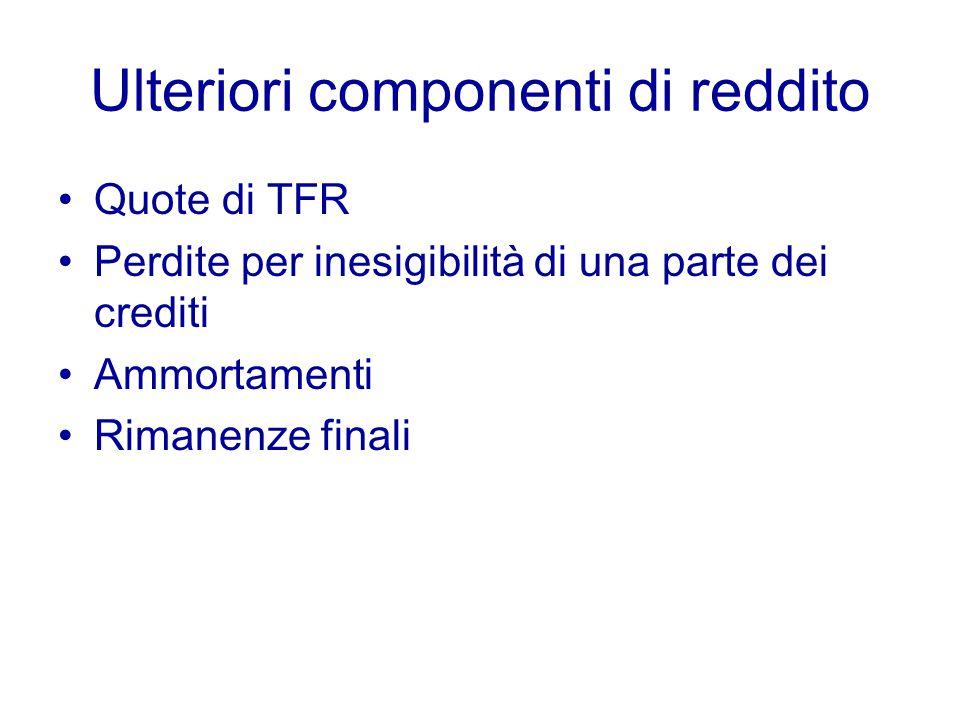 Ulteriori componenti di reddito Quote di TFR Perdite per inesigibilità di una parte dei crediti Ammortamenti Rimanenze finali