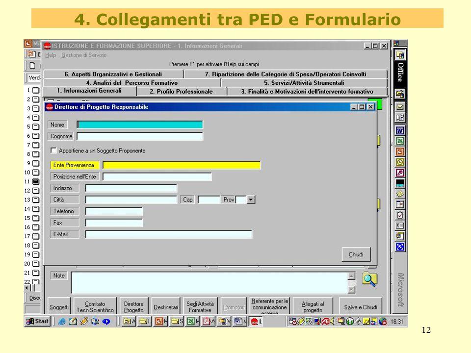 12 4. Collegamenti tra PED e Formulario