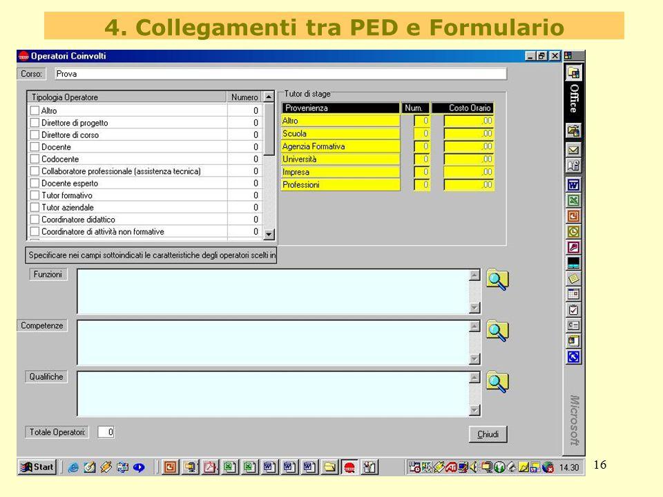 16 4. Collegamenti tra PED e Formulario