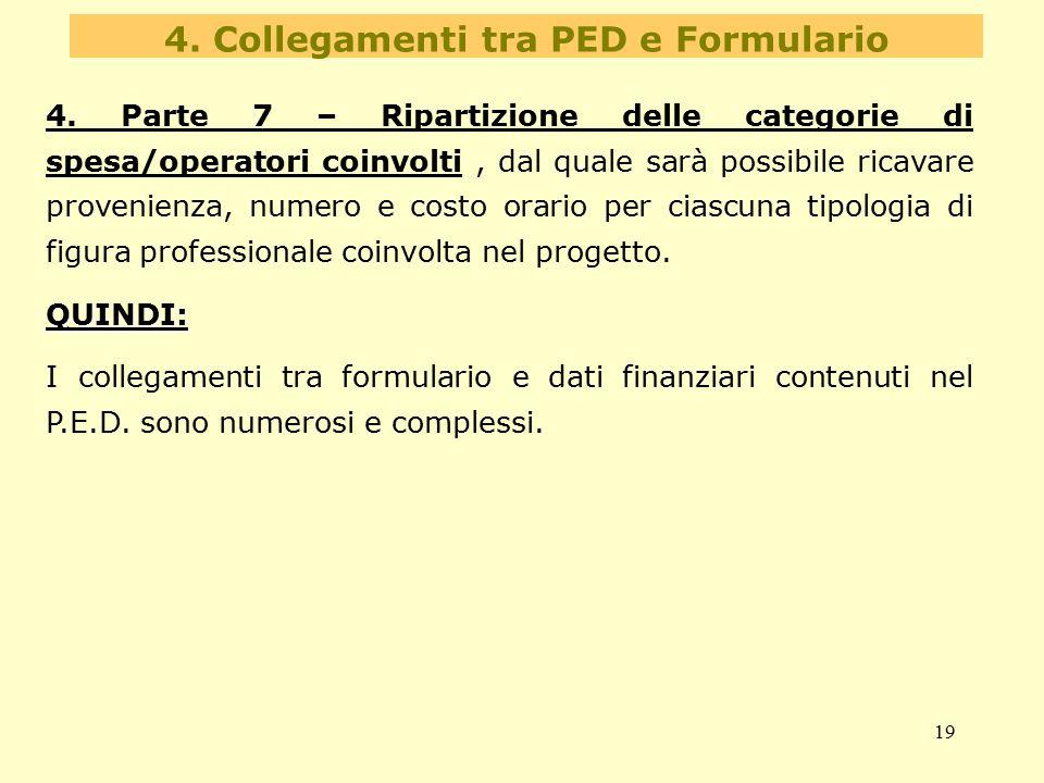 19 4. Collegamenti tra PED e Formulario 4. Parte 7 – Ripartizione delle categorie di spesa/operatori coinvolti, dal quale sarà possibile ricavare prov