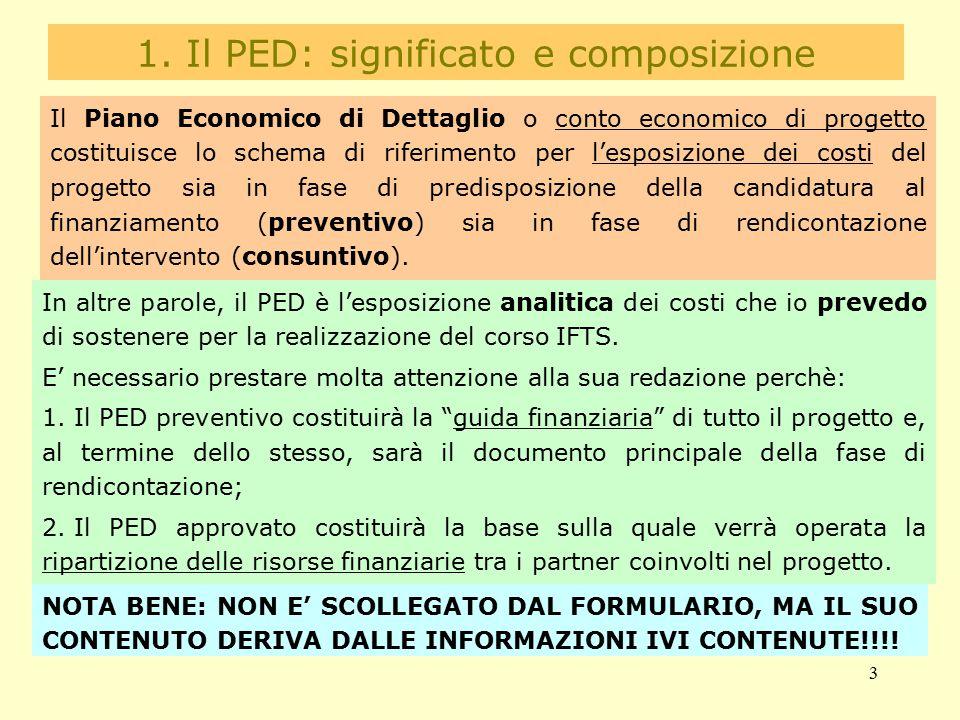 3 1. Il PED: significato e composizione Il Piano Economico di Dettaglio o conto economico di progetto costituisce lo schema di riferimento per l'espos