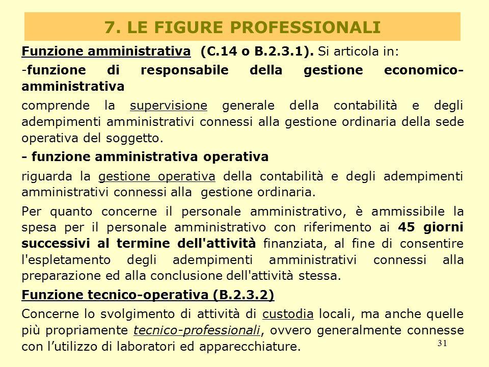 31 7. LE FIGURE PROFESSIONALI Funzione amministrativa Funzione amministrativa (C.14 o B.2.3.1). Si articola in: -funzione di responsabile della gestio