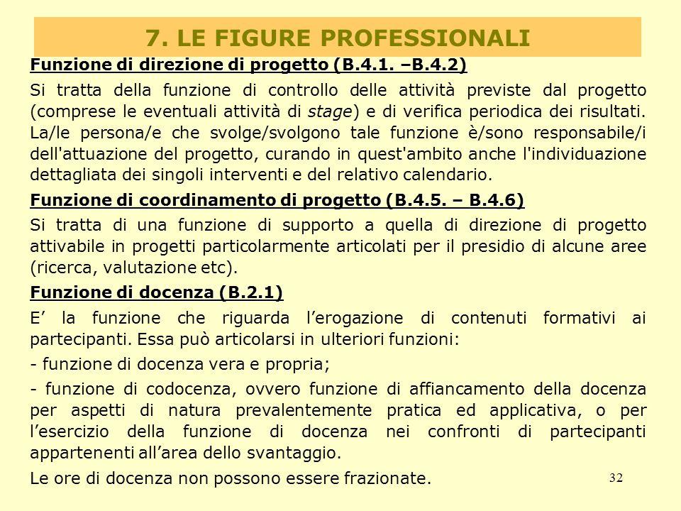 32 7. LE FIGURE PROFESSIONALI Funzione di direzione di progetto (B.4.1. –B.4.2) Si tratta della funzione di controllo delle attività previste dal prog