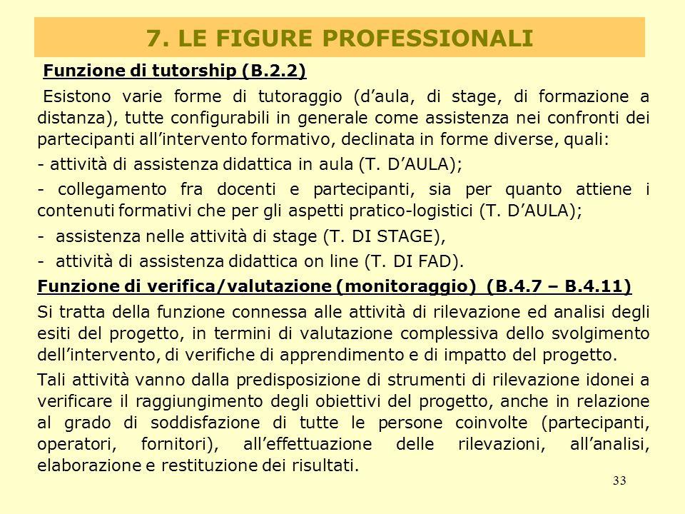 33 7. LE FIGURE PROFESSIONALI Funzione di tutorship (B.2.2) Esistono varie forme di tutoraggio (d'aula, di stage, di formazione a distanza), tutte con