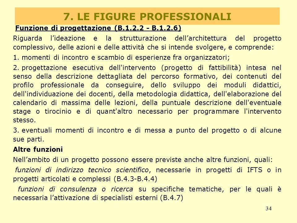 34 7. LE FIGURE PROFESSIONALI Funzione di progettazione (B.1.2.2 - B.1.2.6) Riguarda l'ideazione e la strutturazione dell'architettura del progetto co