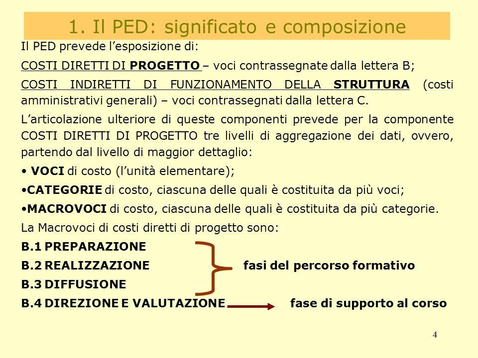 4 1. Il PED: significato e composizione Il PED prevede l'esposizione di: COSTI DIRETTI DI PROGETTO – voci contrassegnate dalla lettera B; COSTI INDIRE