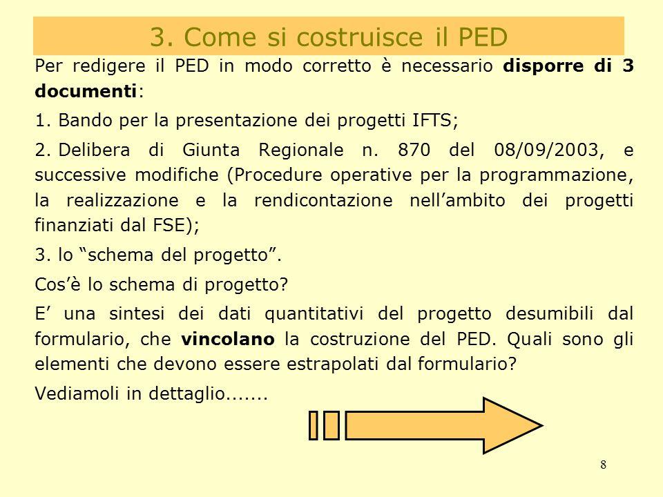 8 3. Come si costruisce il PED Per redigere il PED in modo corretto è necessario disporre di 3 documenti: 1. Bando per la presentazione dei progetti I