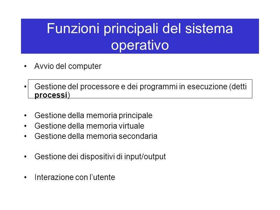 Funzioni principali del sistema operativo Avvio del computer Gestione del processore e dei programmi in esecuzione (detti processi) Gestione della memoria principale Gestione della memoria virtuale Gestione della memoria secondaria Gestione dei dispositivi di input/output Interazione con l'utente