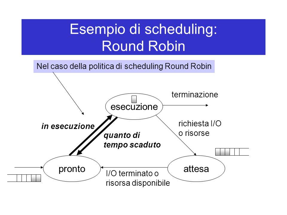Esempio di scheduling: Round Robin esecuzione attesapronto in esecuzione richiesta I/O o risorse I/O terminato o risorsa disponibile terminazione quanto di tempo scaduto Nel caso della politica di scheduling Round Robin