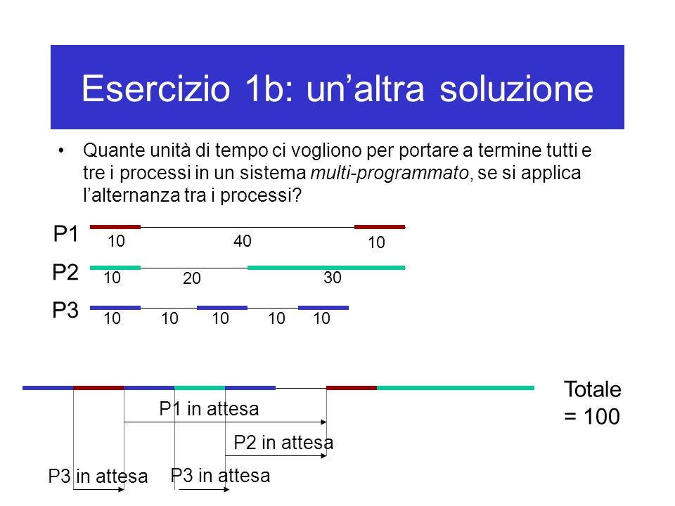 Esercizio 1b: un'altra soluzione Quante unità di tempo ci vogliono per portare a termine tutti e tre i processi in un sistema multi-programmato, se si applica l'alternanza tra i processi.