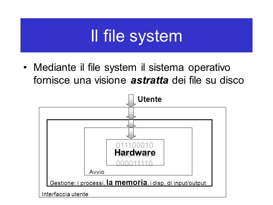 Il file system Mediante il file system il sistema operativo fornisce una visione astratta dei file su disco 011100010 111010101 000011110 Hardware Utente Avvio Gestione: i processi, la memoria, i disp.