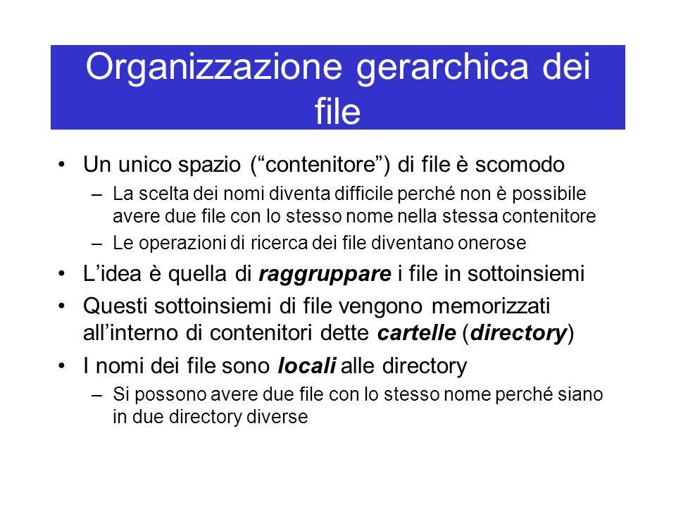 Organizzazione gerarchica dei file Un unico spazio ( contenitore ) di file è scomodo –La scelta dei nomi diventa difficile perché non è possibile avere due file con lo stesso nome nella stessa contenitore –Le operazioni di ricerca dei file diventano onerose L'idea è quella di raggruppare i file in sottoinsiemi Questi sottoinsiemi di file vengono memorizzati all'interno di contenitori dette cartelle (directory) I nomi dei file sono locali alle directory –Si possono avere due file con lo stesso nome perché siano in due directory diverse
