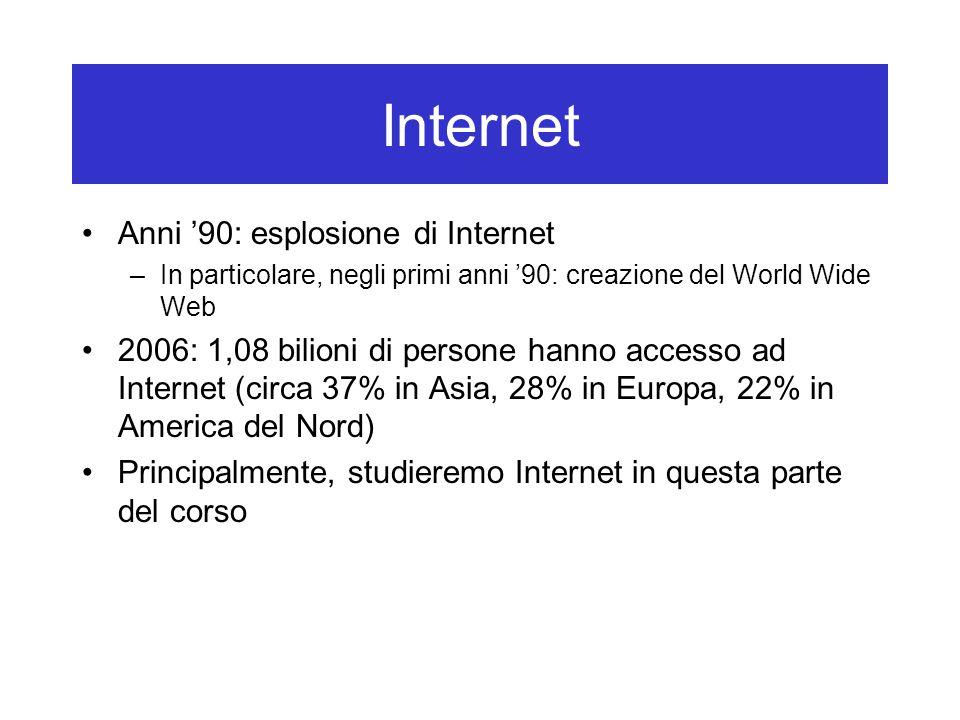 Internet Anni '90: esplosione di Internet –In particolare, negli primi anni '90: creazione del World Wide Web 2006: 1,08 bilioni di persone hanno accesso ad Internet (circa 37% in Asia, 28% in Europa, 22% in America del Nord) Principalmente, studieremo Internet in questa parte del corso
