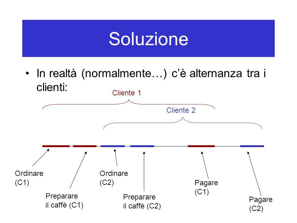 Soluzione In realtà (normalmente…) c'è alternanza tra i clienti: Ordinare (C1) Preparare il caffè (C1) Pagare (C1) Ordinare (C2) Preparare il caffè (C2) Pagare (C2) Cliente 1 Cliente 2