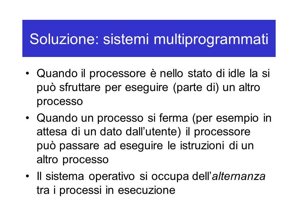 Soluzione: sistemi multiprogrammati Quando il processore è nello stato di idle la si può sfruttare per eseguire (parte di) un altro processo Quando un processo si ferma (per esempio in attesa di un dato dall'utente) il processore può passare ad eseguire le istruzioni di un altro processo Il sistema operativo si occupa dell'alternanza tra i processi in esecuzione