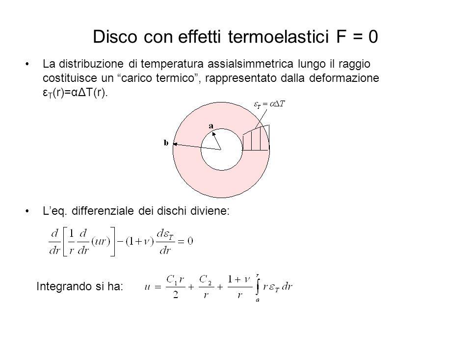 """Disco con effetti termoelastici F = 0 La distribuzione di temperatura assialsimmetrica lungo il raggio costituisce un """"carico termico"""", rappresentato"""