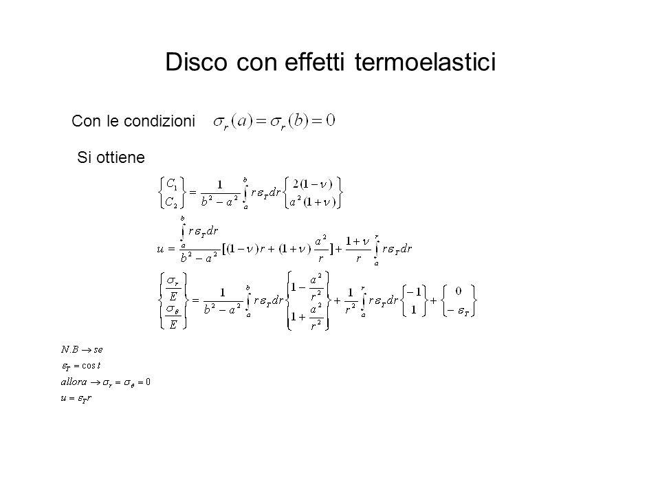 Disco con effetti termoelastici Con le condizioni Si ottiene