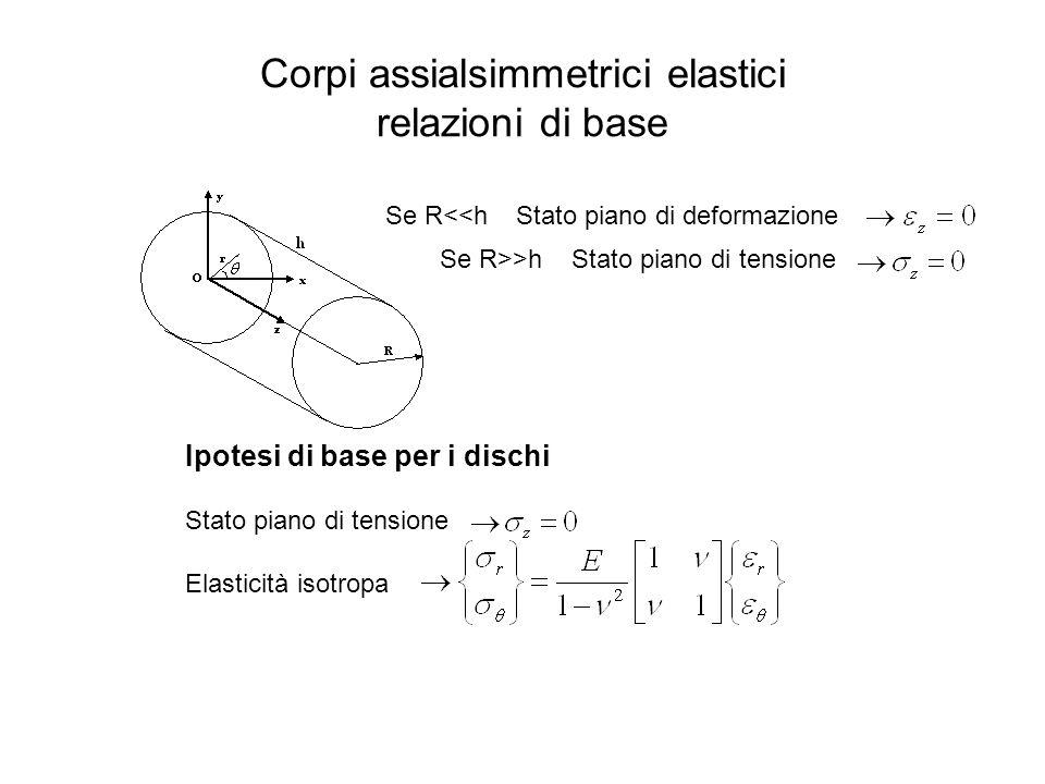 Corpi assialsimmetrici elastici relazioni di base Se R<<hStato piano di deformazione Se R>>h Stato piano di tensione Ipotesi di base per i dischi Stat