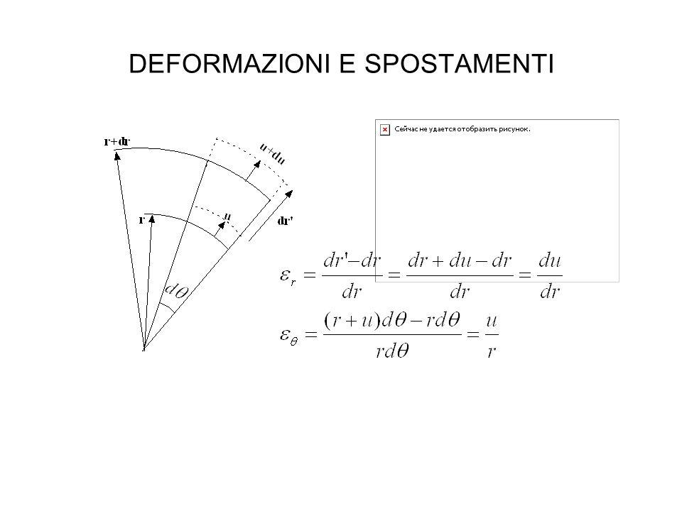Sistema di equazioni Da questo sistema si può ottenere un'unica equazione: