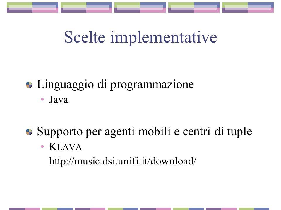 Scelte implementative Linguaggio di programmazione Java Supporto per agenti mobili e centri di tuple K LAVA http://music.dsi.unifi.it/download/