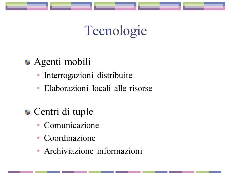 Tecnologie Agenti mobili Interrogazioni distribuite Elaborazioni locali alle risorse Centri di tuple Comunicazione Coordinazione Archiviazione informazioni