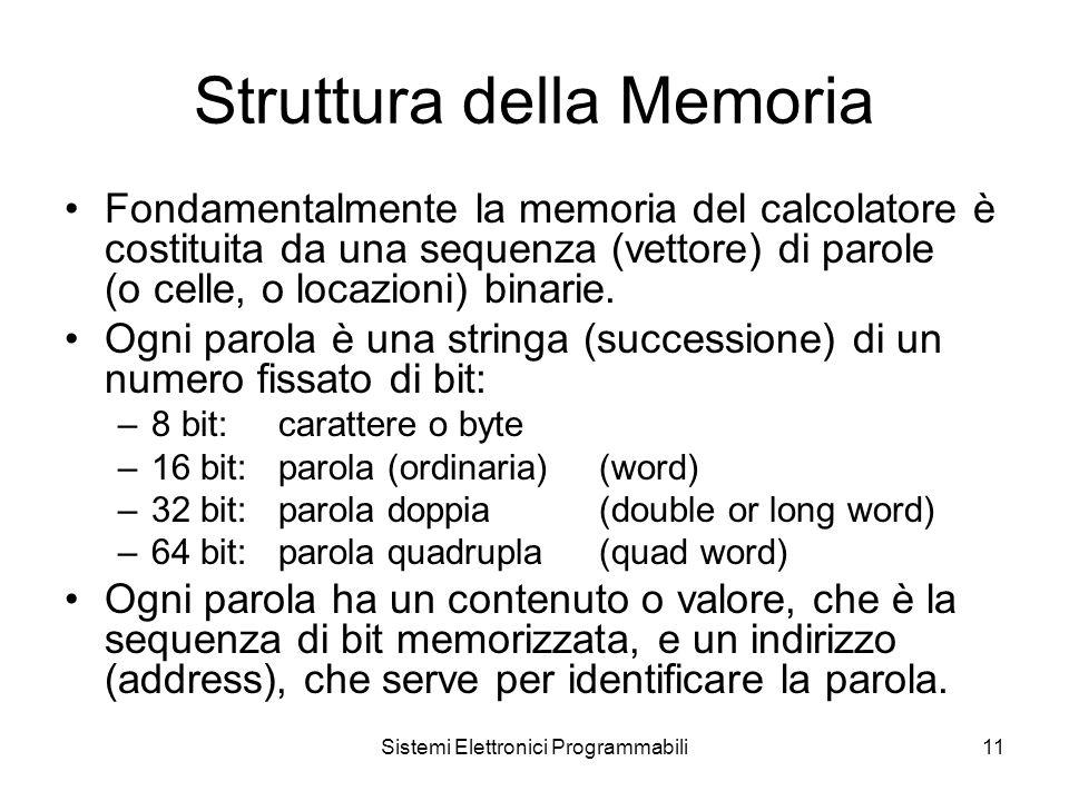 Sistemi Elettronici Programmabili11 Struttura della Memoria Fondamentalmente la memoria del calcolatore è costituita da una sequenza (vettore) di parole (o celle, o locazioni) binarie.
