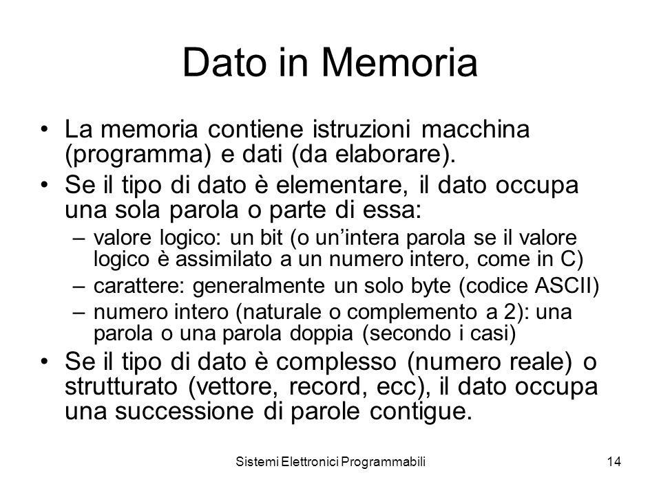 Sistemi Elettronici Programmabili14 Dato in Memoria La memoria contiene istruzioni macchina (programma) e dati (da elaborare).