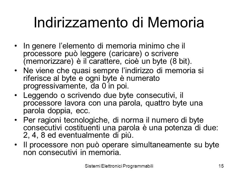 Sistemi Elettronici Programmabili15 Indirizzamento di Memoria In genere l'elemento di memoria minimo che il processore può leggere (caricare) o scrivere (memorizzare) è il carattere, cioè un byte (8 bit).