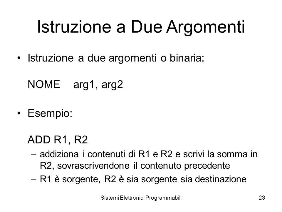 Sistemi Elettronici Programmabili23 Istruzione a Due Argomenti Istruzione a due argomenti o binaria: NOMEarg1, arg2 Esempio: ADD R1, R2 –addiziona i contenuti di R1 e R2 e scrivi la somma in R2, sovrascrivendone il contenuto precedente –R1 è sorgente, R2 è sia sorgente sia destinazione