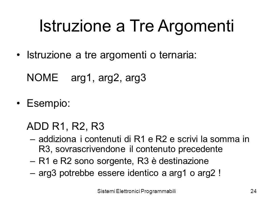 Sistemi Elettronici Programmabili24 Istruzione a Tre Argomenti Istruzione a tre argomenti o ternaria: NOMEarg1, arg2, arg3 Esempio: ADD R1, R2, R3 –addiziona i contenuti di R1 e R2 e scrivi la somma in R3, sovrascrivendone il contenuto precedente –R1 e R2 sono sorgente, R3 è destinazione –arg3 potrebbe essere identico a arg1 o arg2 !