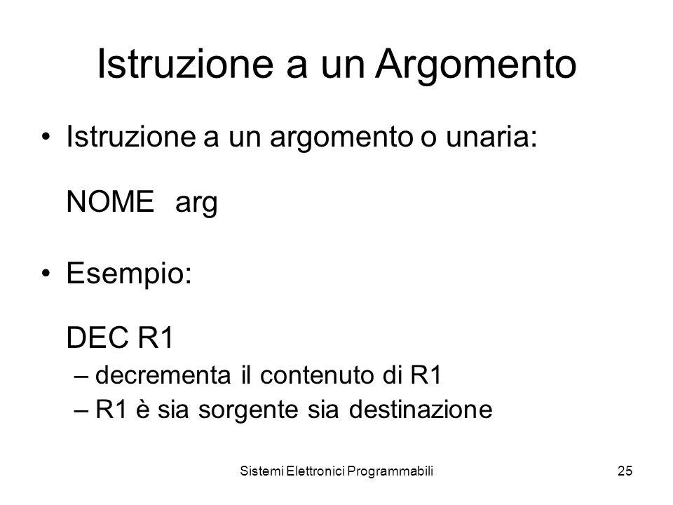 Sistemi Elettronici Programmabili25 Istruzione a un Argomento Istruzione a un argomento o unaria: NOMEarg Esempio: DEC R1 –decrementa il contenuto di R1 –R1 è sia sorgente sia destinazione