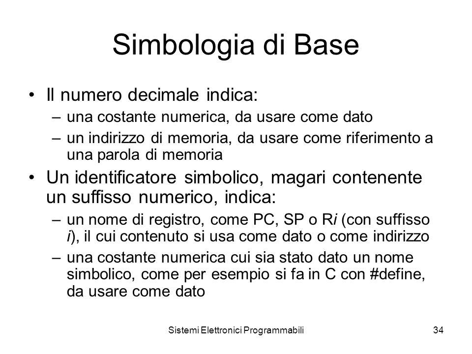 Sistemi Elettronici Programmabili34 Simbologia di Base Il numero decimale indica: –una costante numerica, da usare come dato –un indirizzo di memoria, da usare come riferimento a una parola di memoria Un identificatore simbolico, magari contenente un suffisso numerico, indica: –un nome di registro, come PC, SP o Ri (con suffisso i), il cui contenuto si usa come dato o come indirizzo –una costante numerica cui sia stato dato un nome simbolico, come per esempio si fa in C con #define, da usare come dato