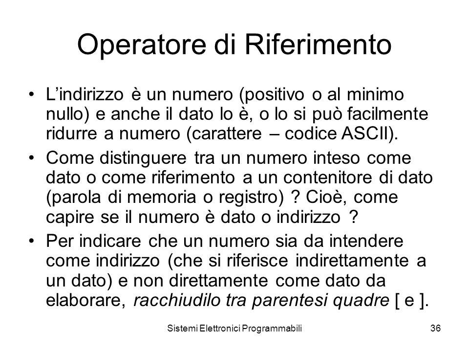 Sistemi Elettronici Programmabili36 Operatore di Riferimento L'indirizzo è un numero (positivo o al minimo nullo) e anche il dato lo è, o lo si può facilmente ridurre a numero (carattere – codice ASCII).