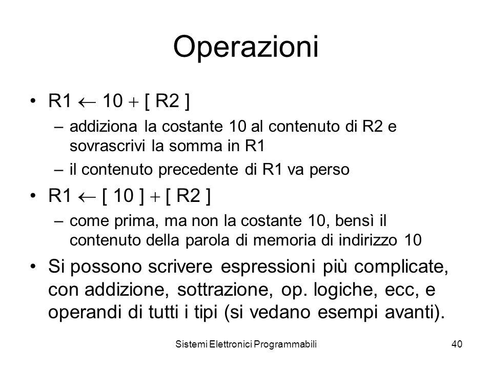 Sistemi Elettronici Programmabili40 Operazioni R1  10  [ R2 ] –addiziona la costante 10 al contenuto di R2 e sovrascrivi la somma in R1 –il contenuto precedente di R1 va perso R1  [ 10 ]  [ R2 ] –come prima, ma non la costante 10, bensì il contenuto della parola di memoria di indirizzo 10 Si possono scrivere espressioni più complicate, con addizione, sottrazione, op.
