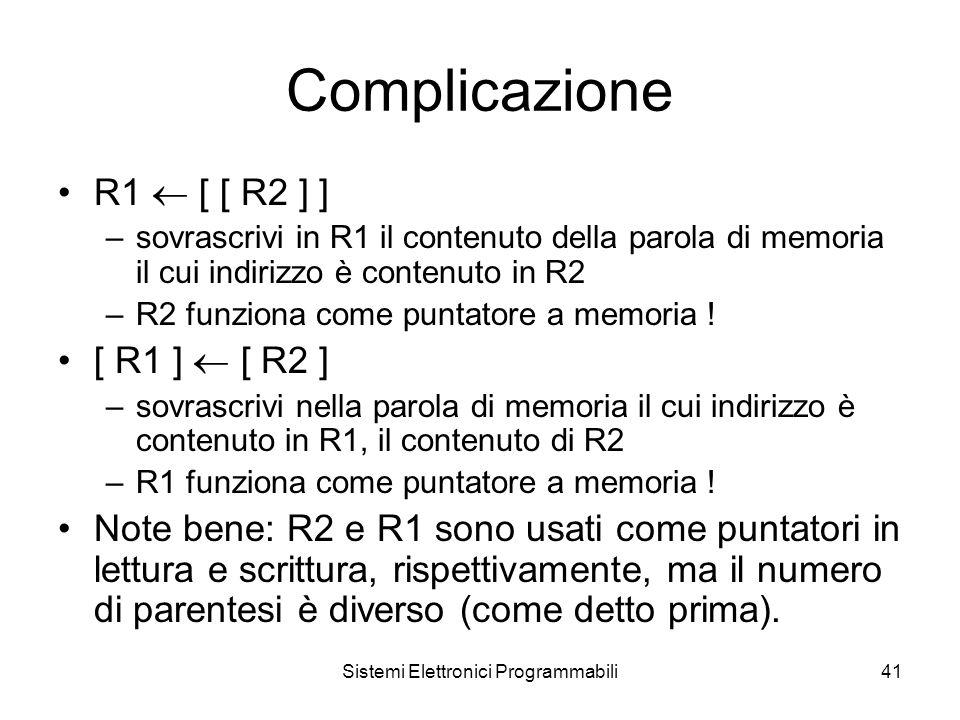 Sistemi Elettronici Programmabili41 Complicazione R1  [ [ R2 ] ] –sovrascrivi in R1 il contenuto della parola di memoria il cui indirizzo è contenuto in R2 –R2 funziona come puntatore a memoria .