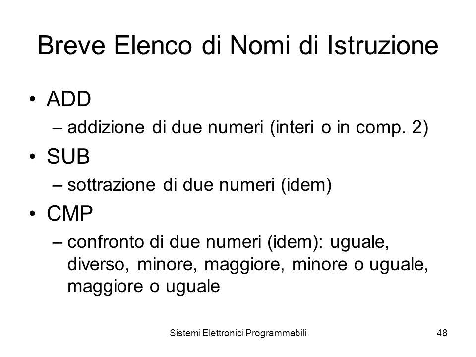 Sistemi Elettronici Programmabili48 Breve Elenco di Nomi di Istruzione ADD –addizione di due numeri (interi o in comp.