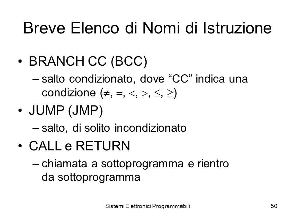 Sistemi Elettronici Programmabili50 Breve Elenco di Nomi di Istruzione BRANCH CC (BCC) –salto condizionato, dove CC indica una condizione ( , , , , ,  ) JUMP (JMP) –salto, di solito incondizionato CALL e RETURN –chiamata a sottoprogramma e rientro da sottoprogramma