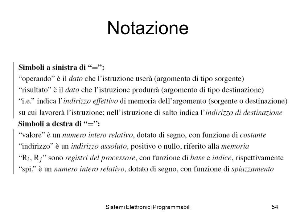 Sistemi Elettronici Programmabili54 Notazione