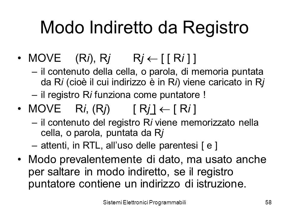 Sistemi Elettronici Programmabili58 Modo Indiretto da Registro MOVE(Ri), RjRj  [ [ Ri ] ] –il contenuto della cella, o parola, di memoria puntata da Ri (cioè il cui indirizzo è in Ri) viene caricato in Rj –il registro Ri funziona come puntatore .