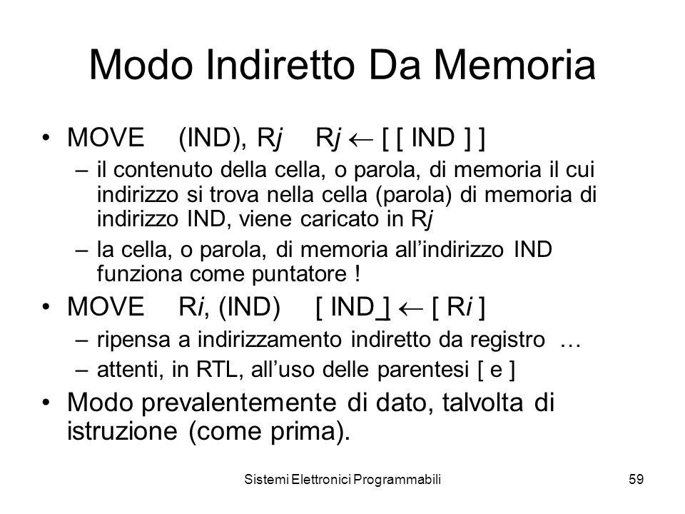 Sistemi Elettronici Programmabili59 Modo Indiretto Da Memoria MOVE(IND), RjRj  [ [ IND ] ] –il contenuto della cella, o parola, di memoria il cui indirizzo si trova nella cella (parola) di memoria di indirizzo IND, viene caricato in Rj –la cella, o parola, di memoria all'indirizzo IND funziona come puntatore .