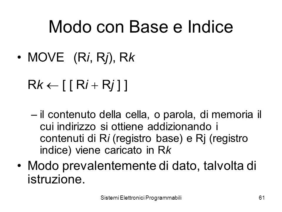 Sistemi Elettronici Programmabili61 Modo con Base e Indice MOVE(Ri, Rj), Rk Rk  [ [ Ri  Rj ] ] –il contenuto della cella, o parola, di memoria il cui indirizzo si ottiene addizionando i contenuti di Ri (registro base) e Rj (registro indice) viene caricato in Rk Modo prevalentemente di dato, talvolta di istruzione.