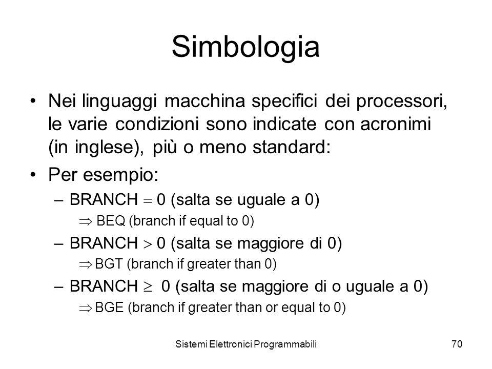 Sistemi Elettronici Programmabili70 Simbologia Nei linguaggi macchina specifici dei processori, le varie condizioni sono indicate con acronimi (in inglese), più o meno standard: Per esempio: –BRANCH  0 (salta se uguale a 0)  BEQ (branch if equal to 0) –BRANCH  0 (salta se maggiore di 0)  BGT (branch if greater than 0) –BRANCH  0 (salta se maggiore di o uguale a 0)  BGE (branch if greater than or equal to 0)