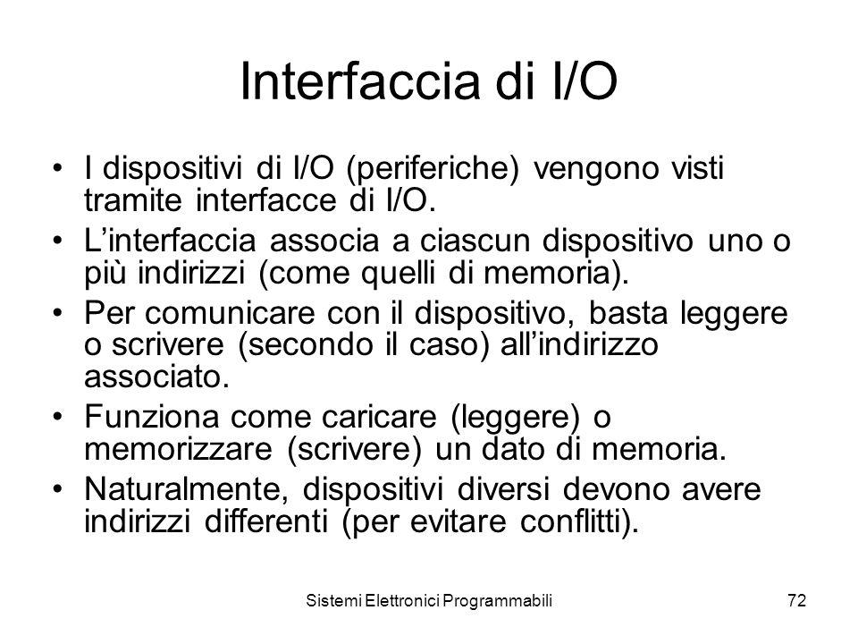 Sistemi Elettronici Programmabili72 Interfaccia di I/O I dispositivi di I/O (periferiche) vengono visti tramite interfacce di I/O.