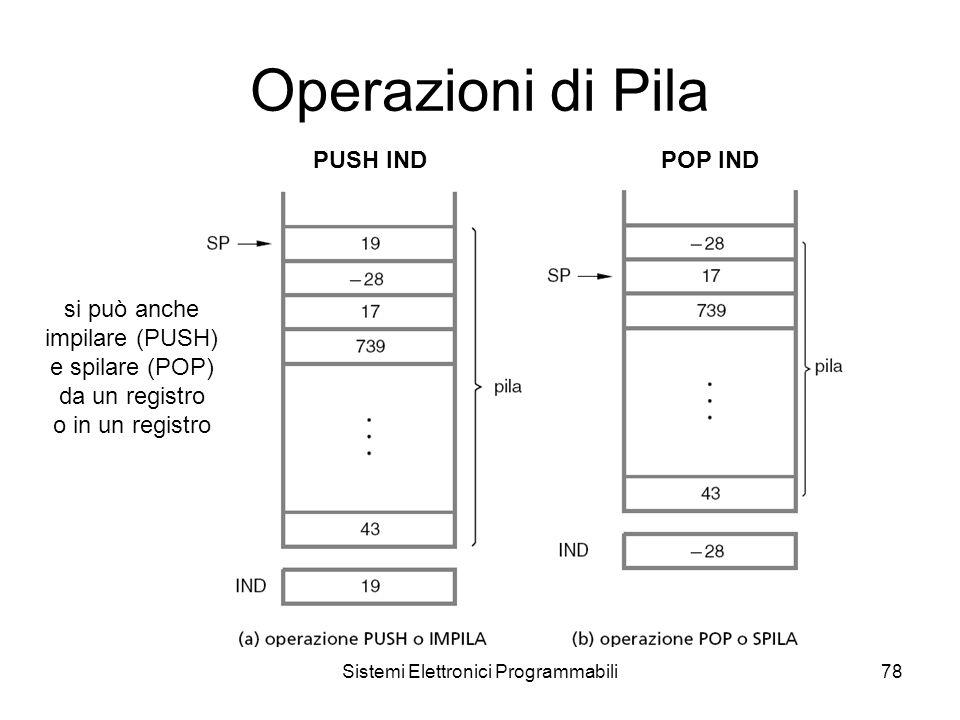 Sistemi Elettronici Programmabili78 Operazioni di Pila PUSH INDPOP IND si può anche impilare (PUSH) e spilare (POP) da un registro o in un registro